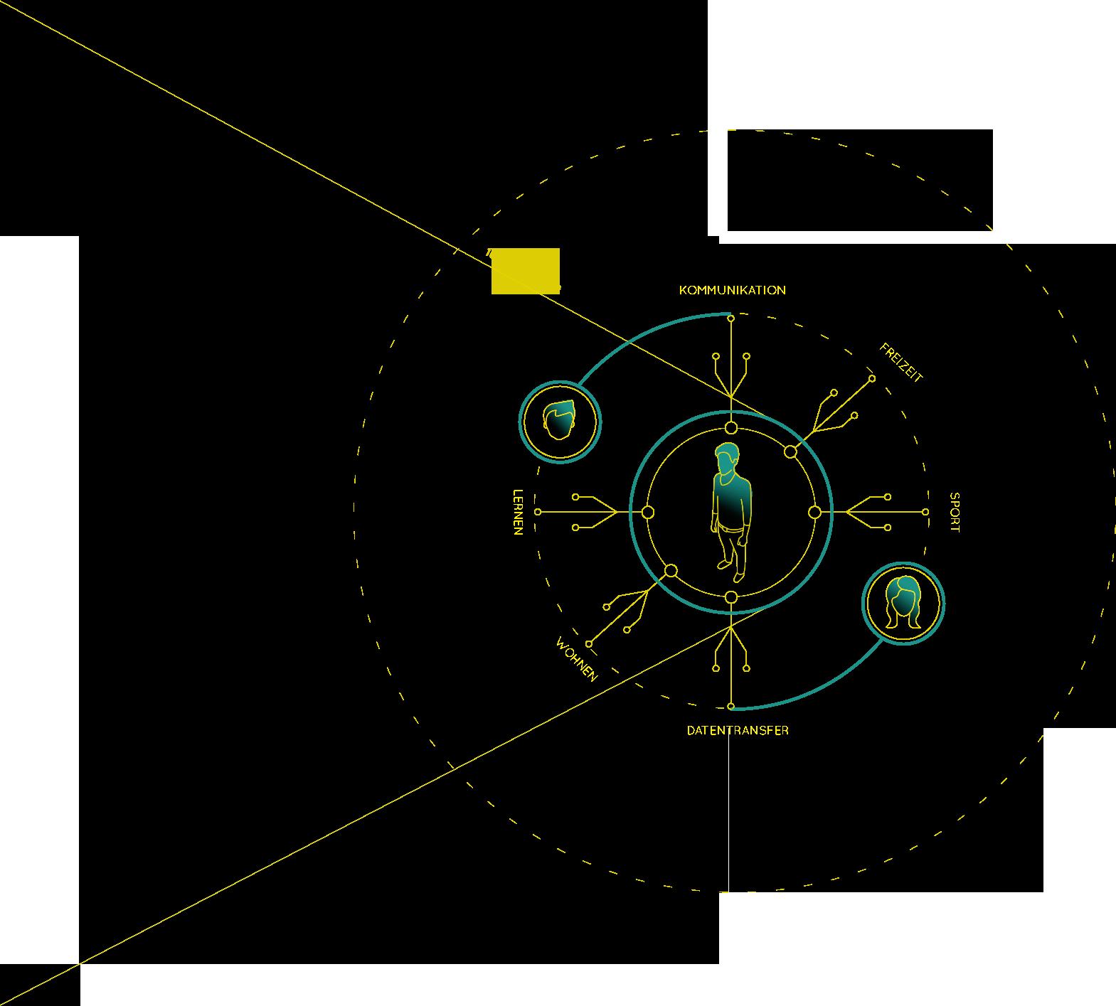 Grafik-Kreis-mit-text